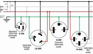 50 Amp Receptacle Wiring Diagram 3 Prong