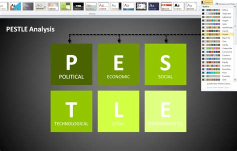 pest analysis  powerpoint presentationload blog