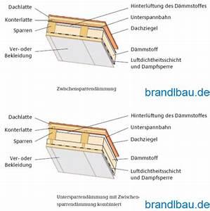 Dach Dämmen Ohne Unterspannbahn : dachisolierung von innen umfassender schutz mit einer ~ Lizthompson.info Haus und Dekorationen