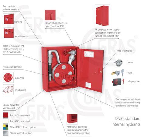 alarm kebakaran alarm kebakaran sumber teknik proteksindo 2016