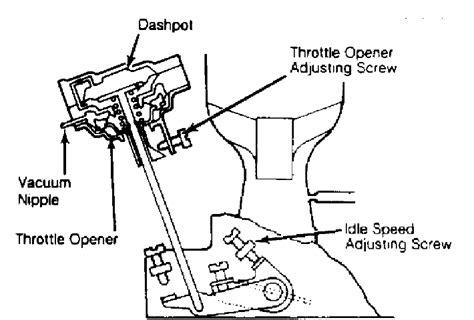 how to fix cars 1985 mitsubishi truck transmission control how to adjust transmission linkage 1985 mitsubishi truck 12232 392 gear linkage kit bush set