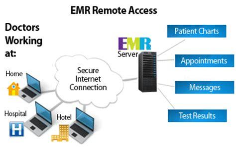 emr software list   smb reviews
