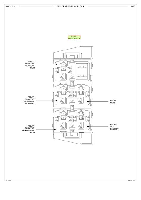 2007 Jeep Fuse Diagram by 2007 Jeep Compass Fuse Diagram Wiring Diagram Directory