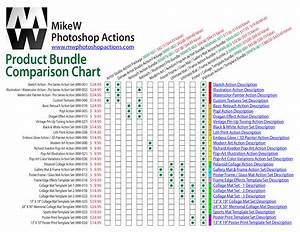 9 Best Images of Competitive Comparison Chart Template ...