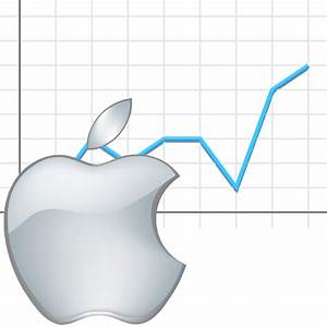 Tune in Today for TMO's AAPL Q2 Earnings Report – The Mac ...