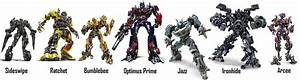 Image Gallery transformers autobots