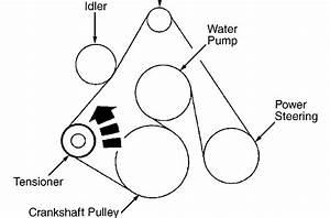 2001 Ford Windstar Serpentine Belt Diagram