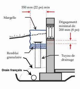 drain de garage installation trench drain installation With drain de garage installation