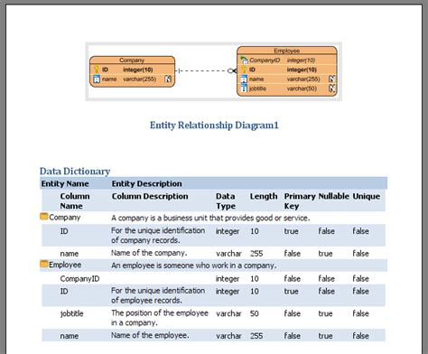 data dictionary template keep data dictionary in sync with entity relationship diagram
