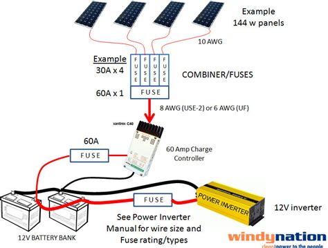 Rv Solar Panel Fuse Panel Diagram by 12v Battery Wiring Wiring Diagram