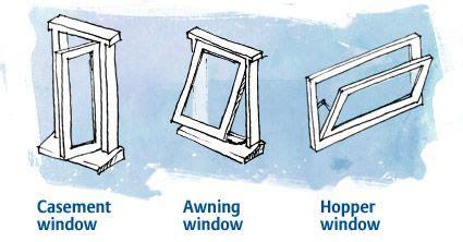 casement  awning  hopper windows exterior doors victorian windows