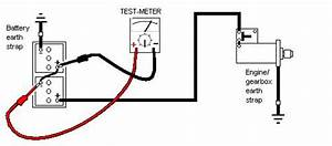 electrical system With gb circuit tester