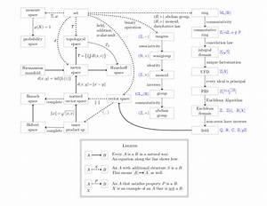 Hemisphere Diagram In Maths