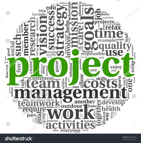 Project And Management Concept In Word Tag Cloud On White. Va Loan How Much Can I Borrow. Manolo Blahnik Collection Bop Insurance Cost. Financial Advice Companies Cox Control Panel. Goldman Sachs Share Price Network Backup Plan. Alcatraz Prisoner List Insurance For Landlord. Facet Joint Osteoarthritis St Marys Hospice. Online School Of Social Work. Online Health Certificates Rf Engineer Salary