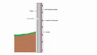 Wall Block Insulation Adding Exterior Basement Diy