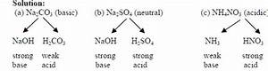 Madison U0026 39 S Chemistry Blog  Strong And Weak Acids And Bases