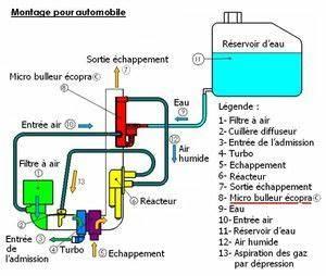 Moteur à Eau : moteur eau ~ Medecine-chirurgie-esthetiques.com Avis de Voitures
