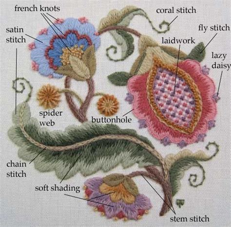 How to Crewel Embroidery Stitches