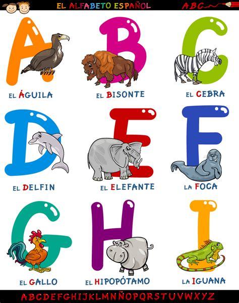 Abecedario Infantil ® Las Letras Del Alfabeto Para Niños
