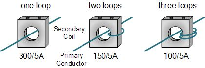 what happens to voltage in a current transformer quora