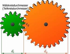 Zahnrad Durchmesser Berechnen : drehzahlwandlung maschinenbau physik ~ Themetempest.com Abrechnung