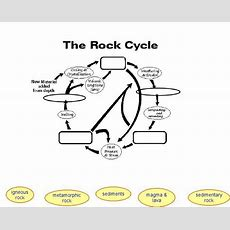 Rock Cycle Worksheets For Kids #1  School  Pinterest  Rocks, Kid And For Kids