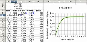 Weg Zeit Geschwindigkeit Berechnen : informationstechnische grundlagen itg tabellenkalkulation wikibooks sammlung freier lehr ~ Themetempest.com Abrechnung