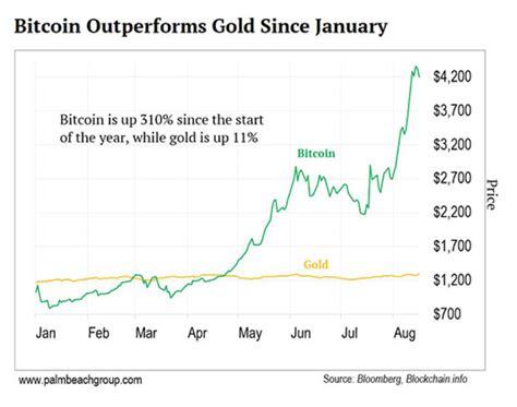 bitcoin rate    inr ixledger coin design jobs