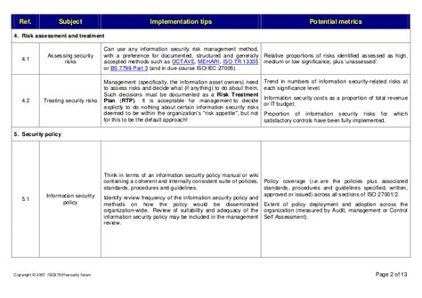 Iso 27001 Metrics And Implementation Guide