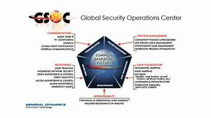 General Dynamic U0026 39 S Global Security Operations Center