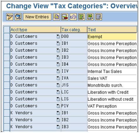 sap tax category table formulas ar localization latin america scn wiki