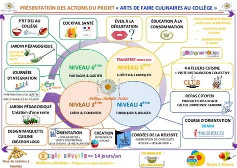 cuisine collective affiche présentation actions projet au collège pallet