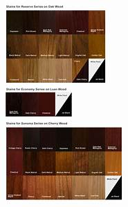 100+ [ Kitchen Cabinet Wood Choices ] Granite Countertop