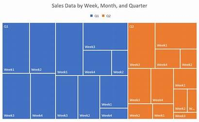 Excel Treemap Chart Charts Dummies Features Microsoft