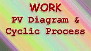Work And Pv Diagram  U0026 Cyclic Process