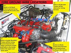 22re Ground Wire Locations - The Guide