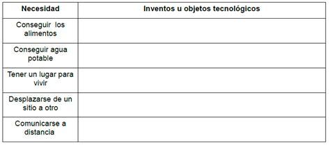 tec2 actividad objetos tecnol 211 gicos