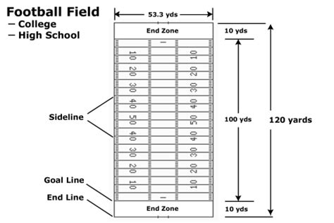 field   features football