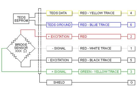 Pulling Data Through Serial Port Stack