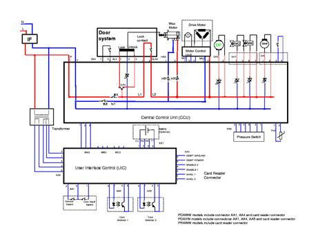 kenmore machine wiring diagram get free image about