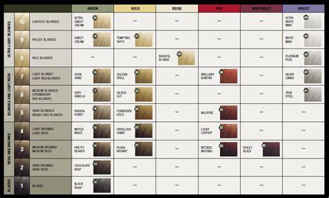 rusk hair color chart rusk hair color chart hairstyles ideas