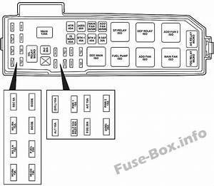 2005 Mazda Tribute Fuse Panel Diagram