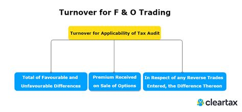 taxable trading forex profit trader filing return everything should know diagram