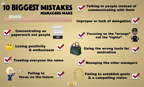 biggest mistakes managers  infographic