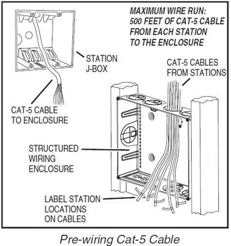 Cat Wired Intercom System Wiring Installation