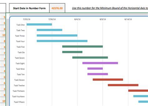 excel chart templates excel spreadsheet gantt chart template gantt chart spreadsheet ms excel spreadsheet spreadsheet