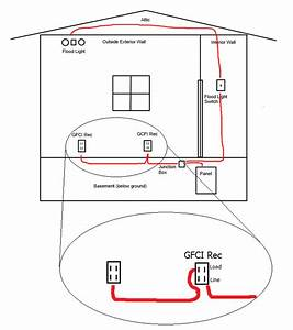 Electrical what size breaker and wire do i need to run