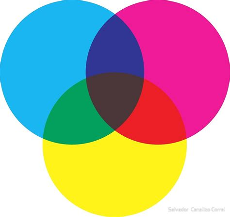 primary colors quot primary color circles quot by salvador canalizo corral