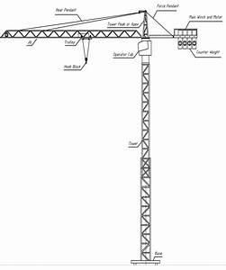 1  Tower Crane Parts