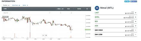 Medium sérieux voyant france, suisse, canada, belgique » how do you buy bitcoin on etrade Bitcoin Make Money Transaction Fees Bittrex Nxt - FullQuick